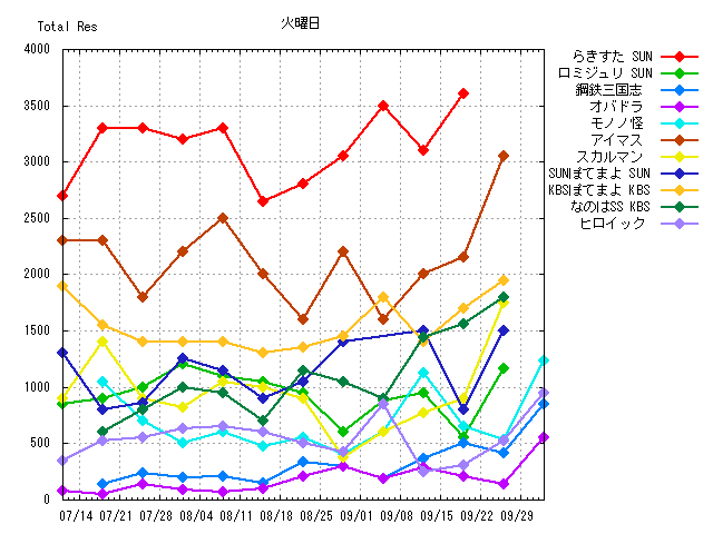 2Tue_chart.png